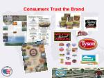 consumers trust the brand