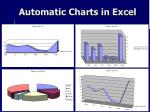 automatic charts in excel