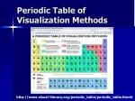periodic table of visualization methods