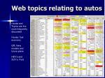 web topics relating to autos