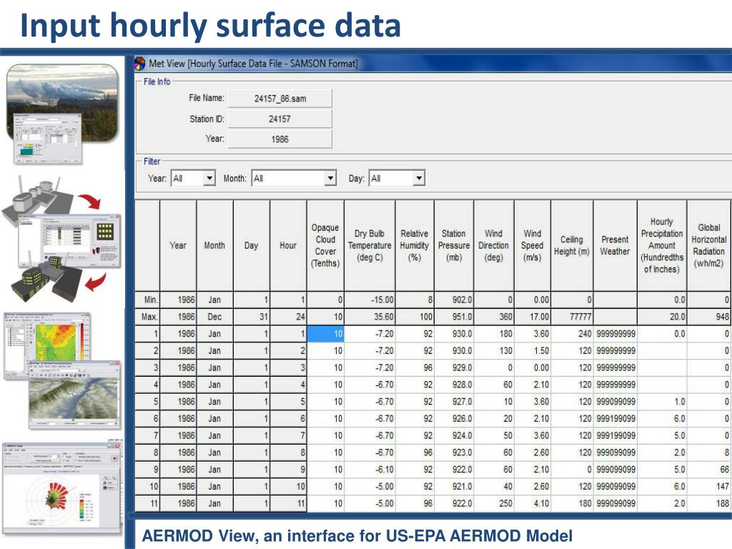Input hourly surface data