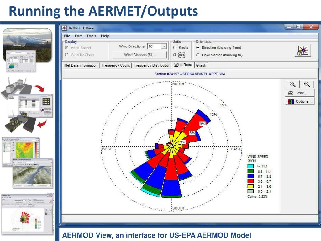 Running the AERMET/Outputs