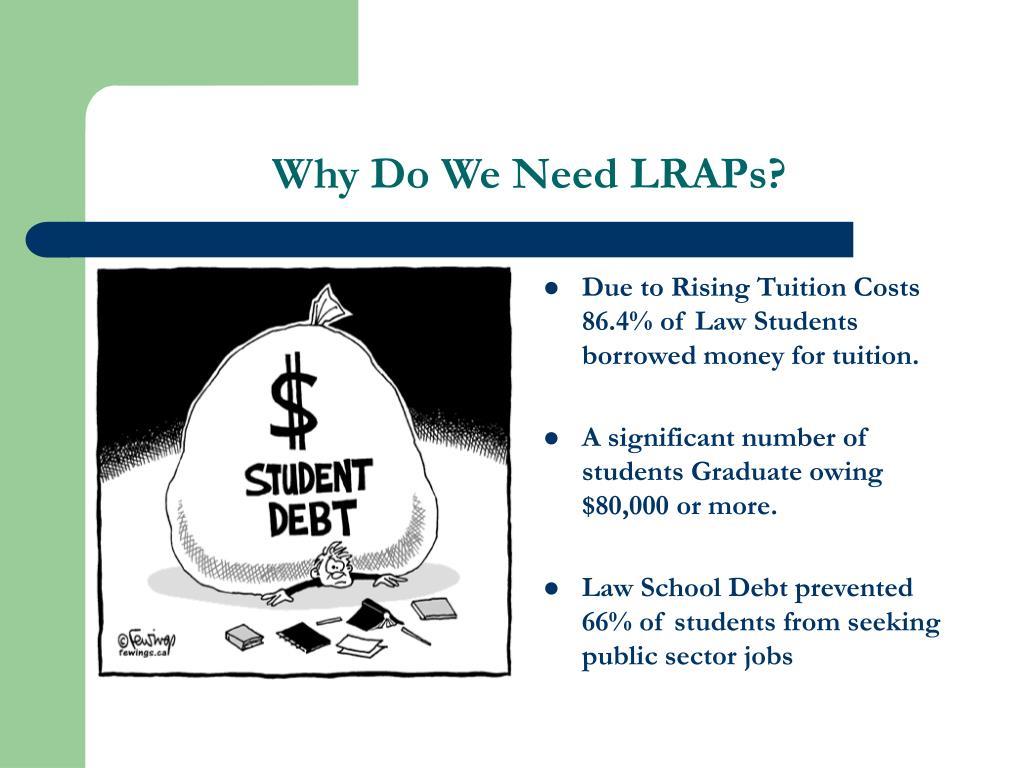 Why Do We Need LRAPs?
