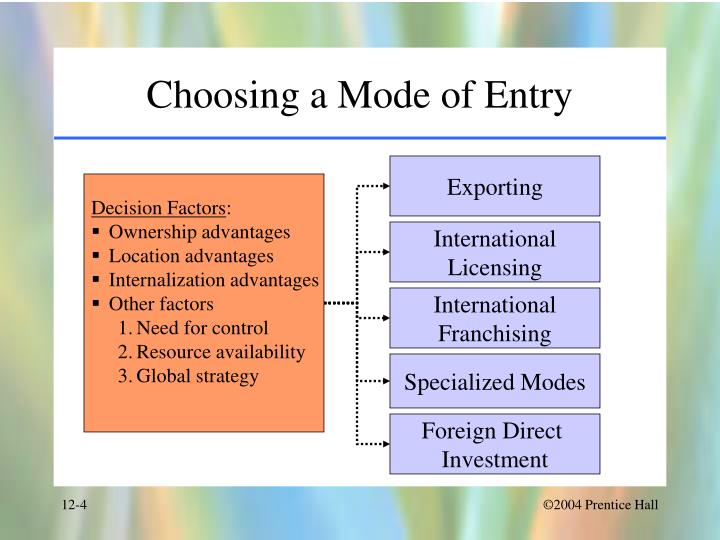 franchising mode of entry to a foreign market new zealand The first entry mode will take advantage of the foreign / local distributors the second mode of entry allows companies to call for a strategic alliance with foreign partners and finally the mergers & acquisitions are one of the solutions for the firms with a better financial condition.