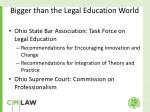 bigger than the legal education world