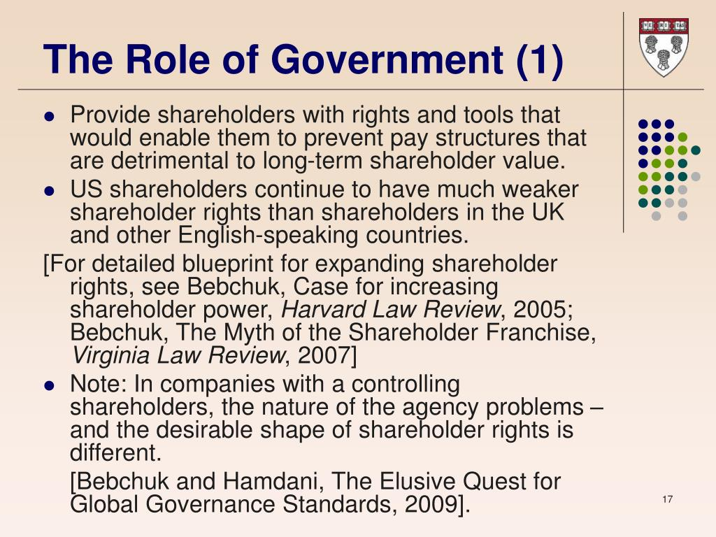 The Role of Government (1)