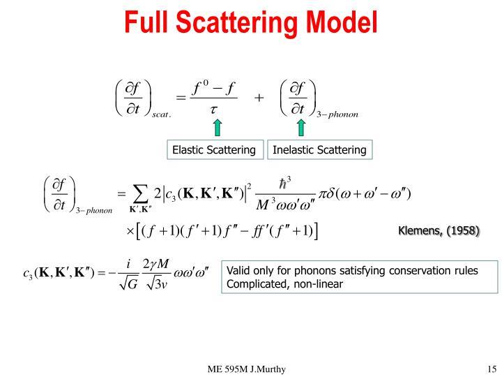 Full Scattering Model