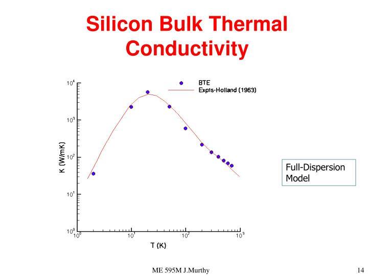 Silicon Bulk Thermal Conductivity