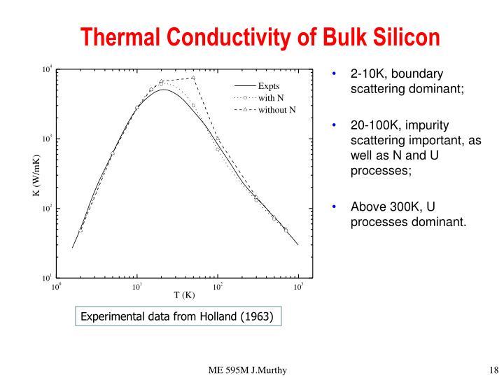 Thermal Conductivity of Bulk Silicon