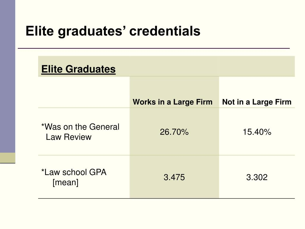 Elite graduates' credentials