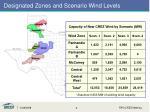 designated zones and scenario wind levels