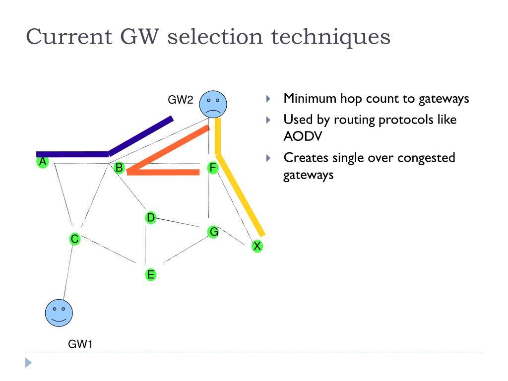 Current GW selection techniques