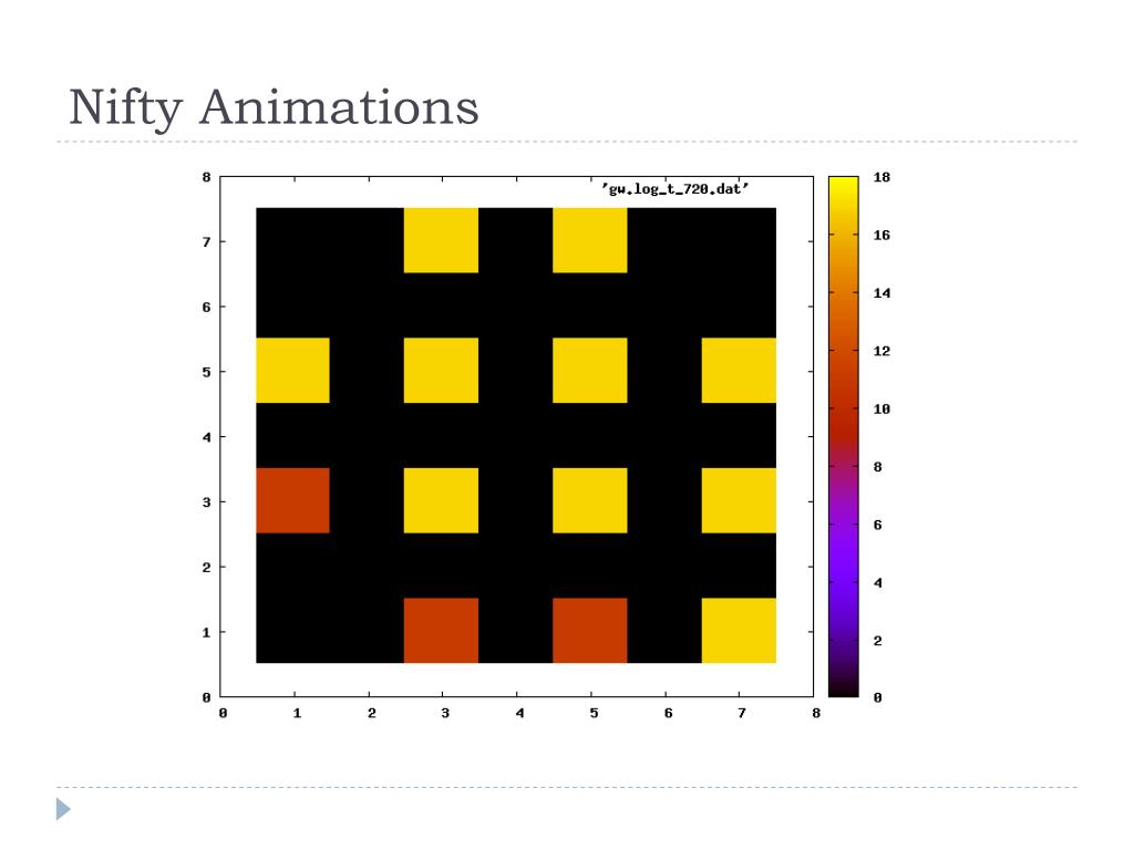 Nifty Animations