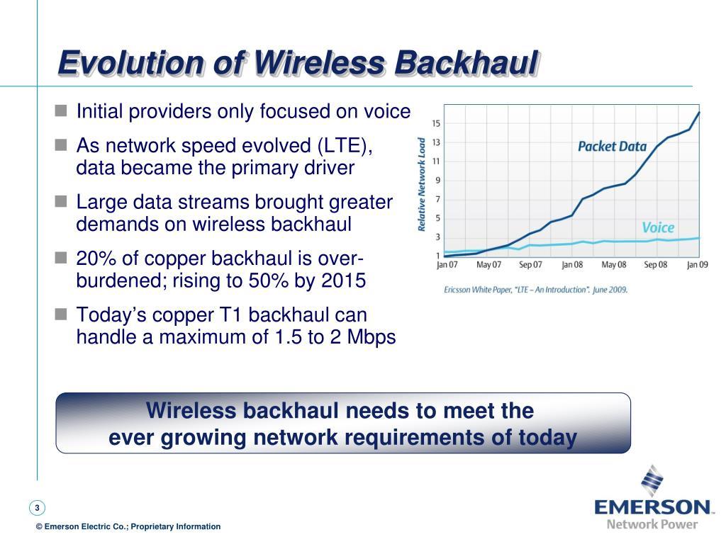Evolution of Wireless Backhaul