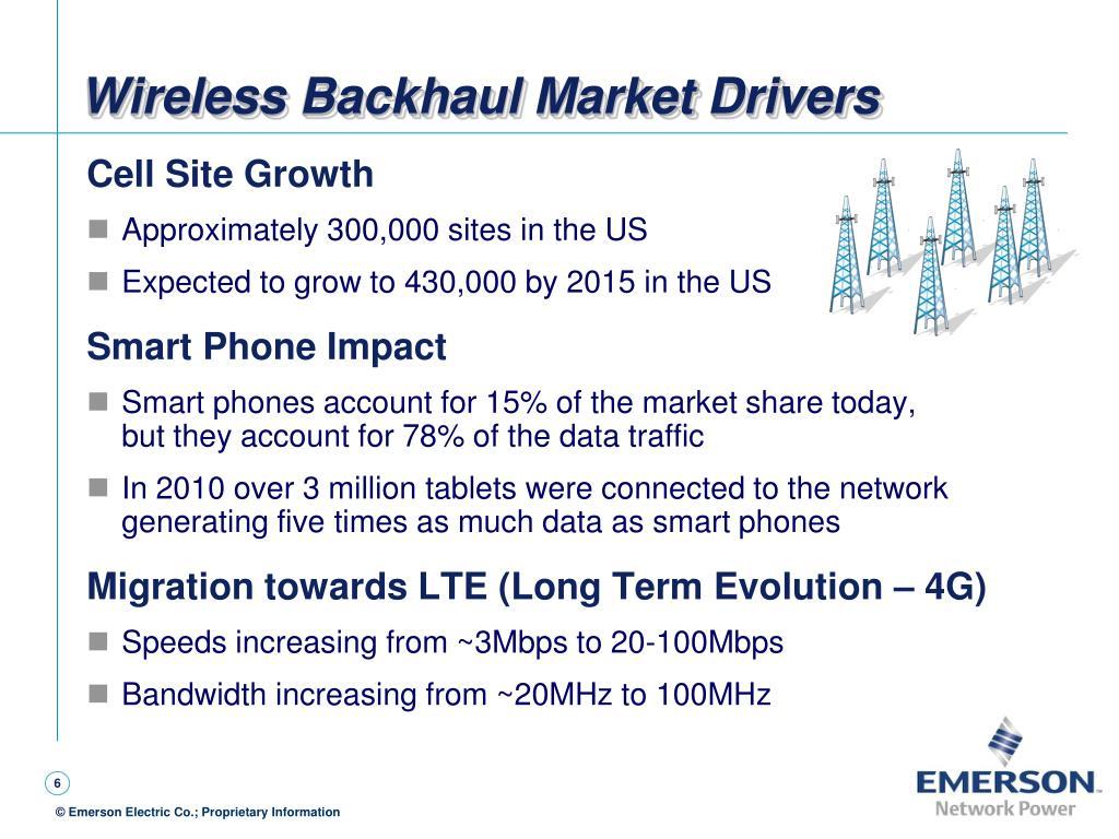 Wireless Backhaul Market Drivers