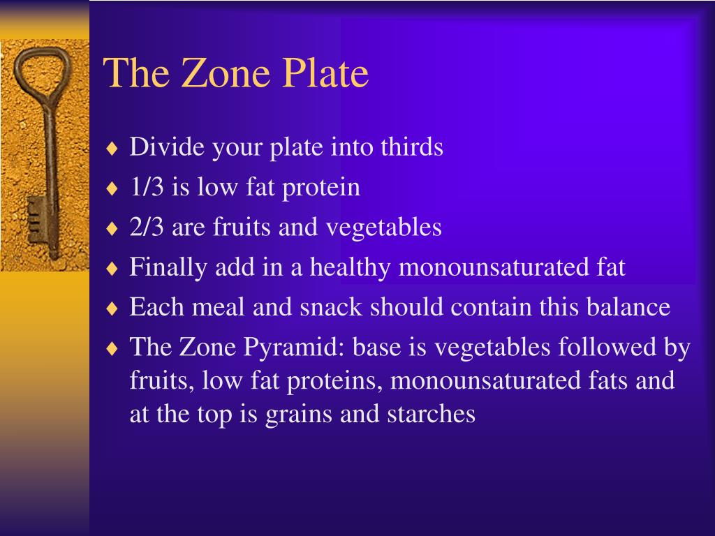 The Zone Plate