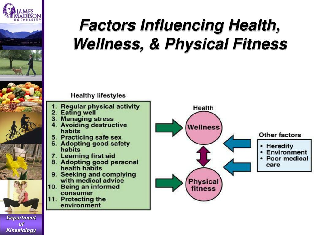 Factors Influencing Health, Wellness, & Physical Fitness