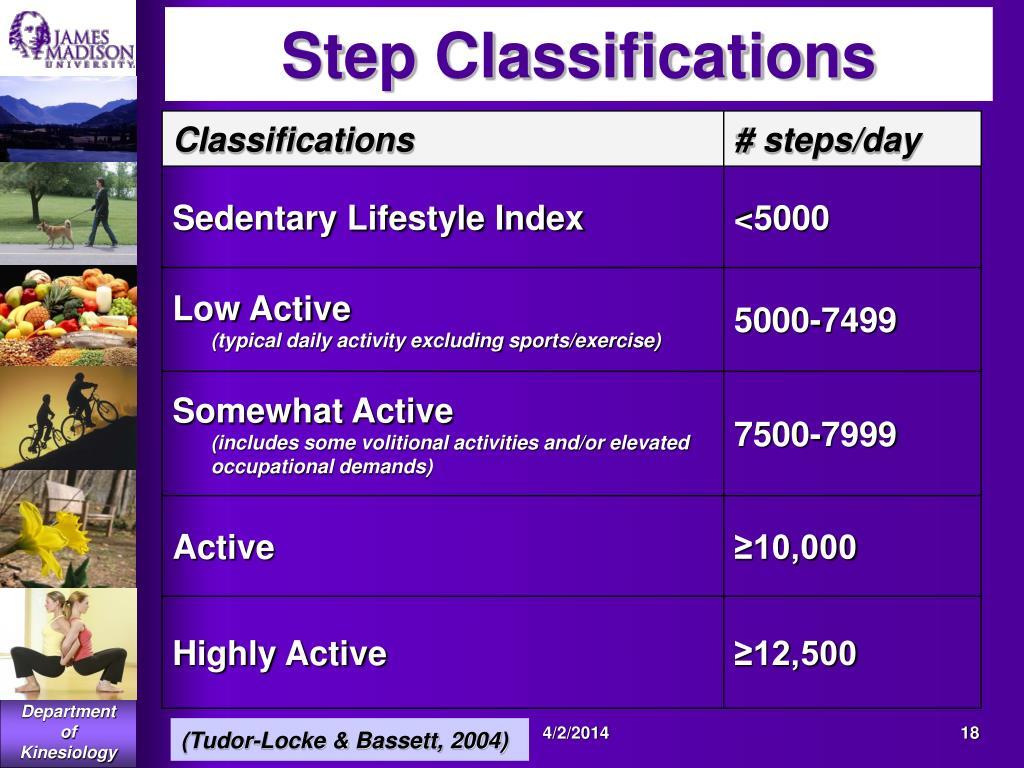Step Classifications