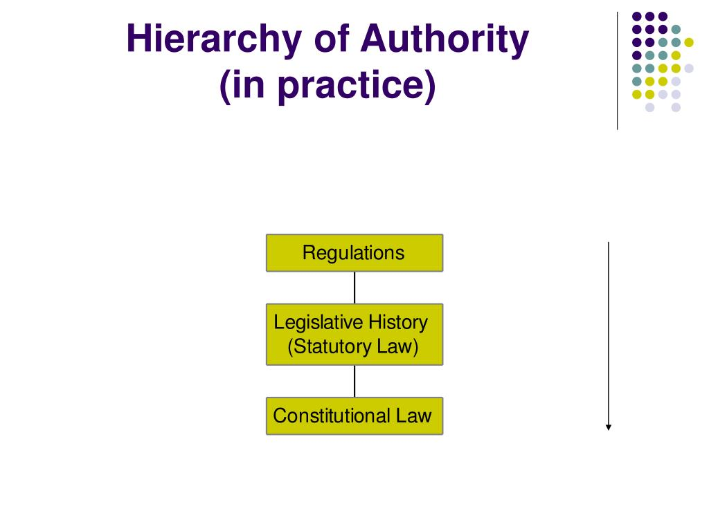 Hierarchy of Authority