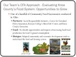 our team s cfa approach evaluating knox county s food system opportunities to grow