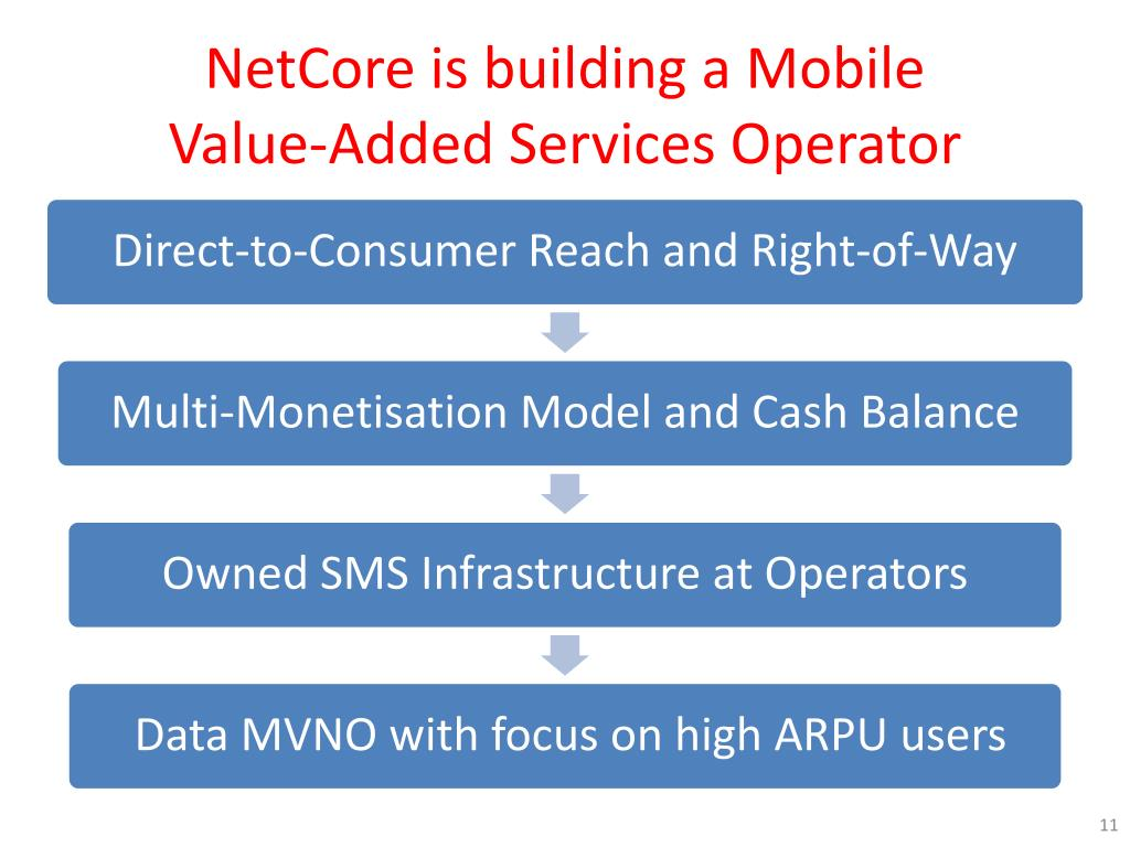 NetCore is building a Mobile