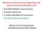 novatium s goal bring computing and internet home for middle india