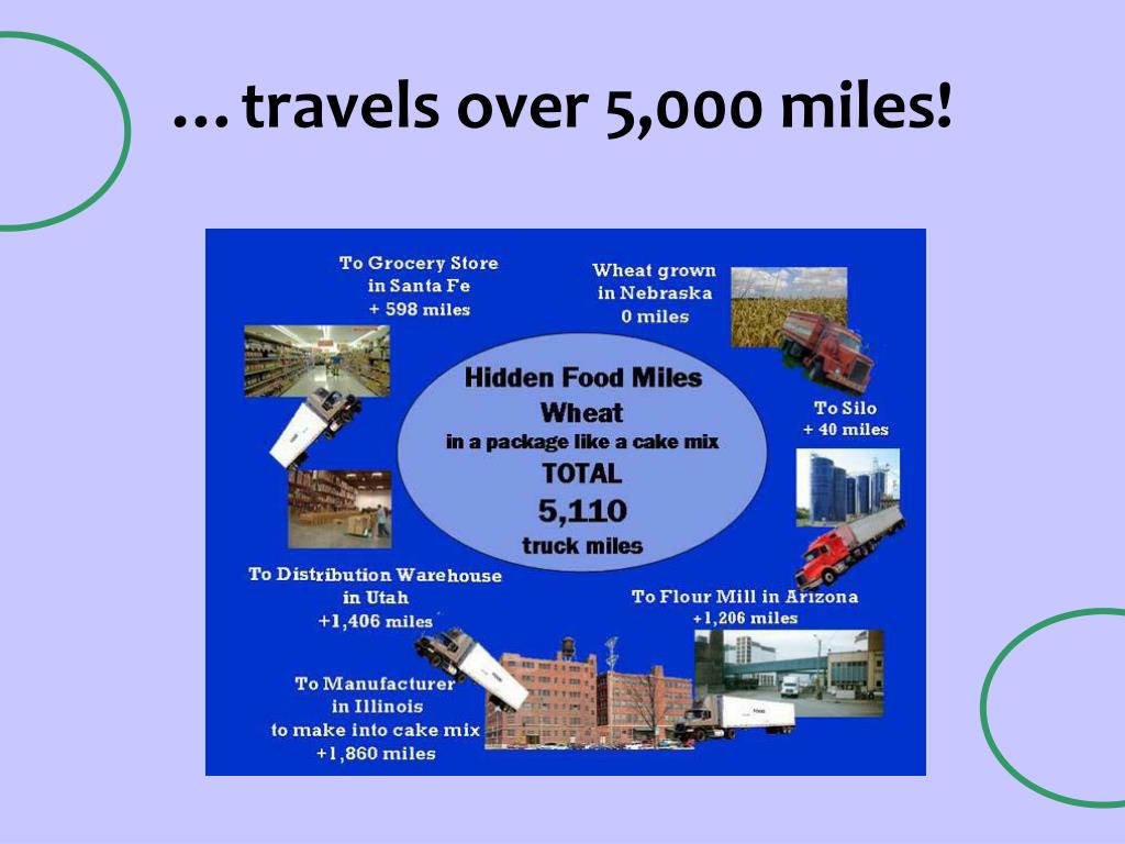 …travels over 5,000 miles!