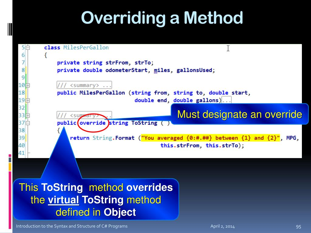 Overriding a Method