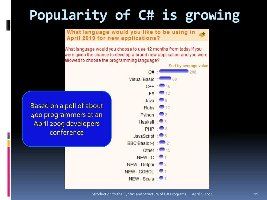 Popularity of C# is growing