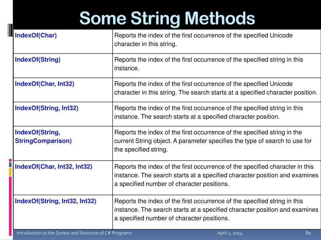 Some String Methods
