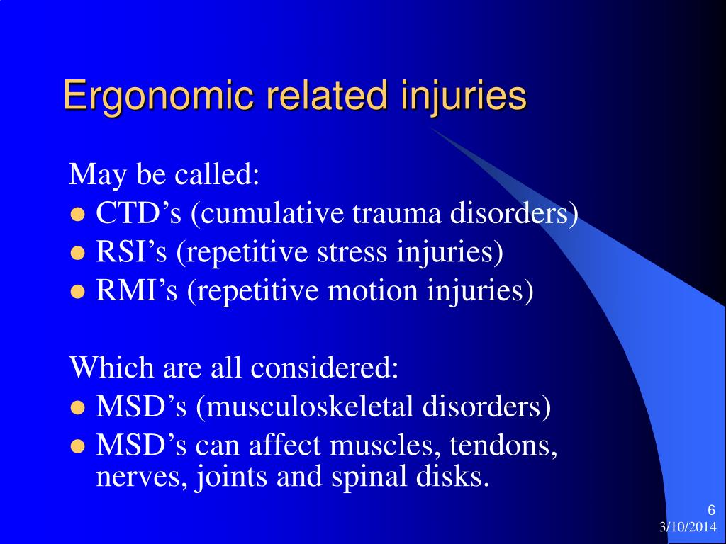 Ergonomic related injuries