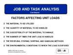 job and task analysis27