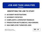 job and task analysis32
