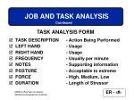 job and task analysis36