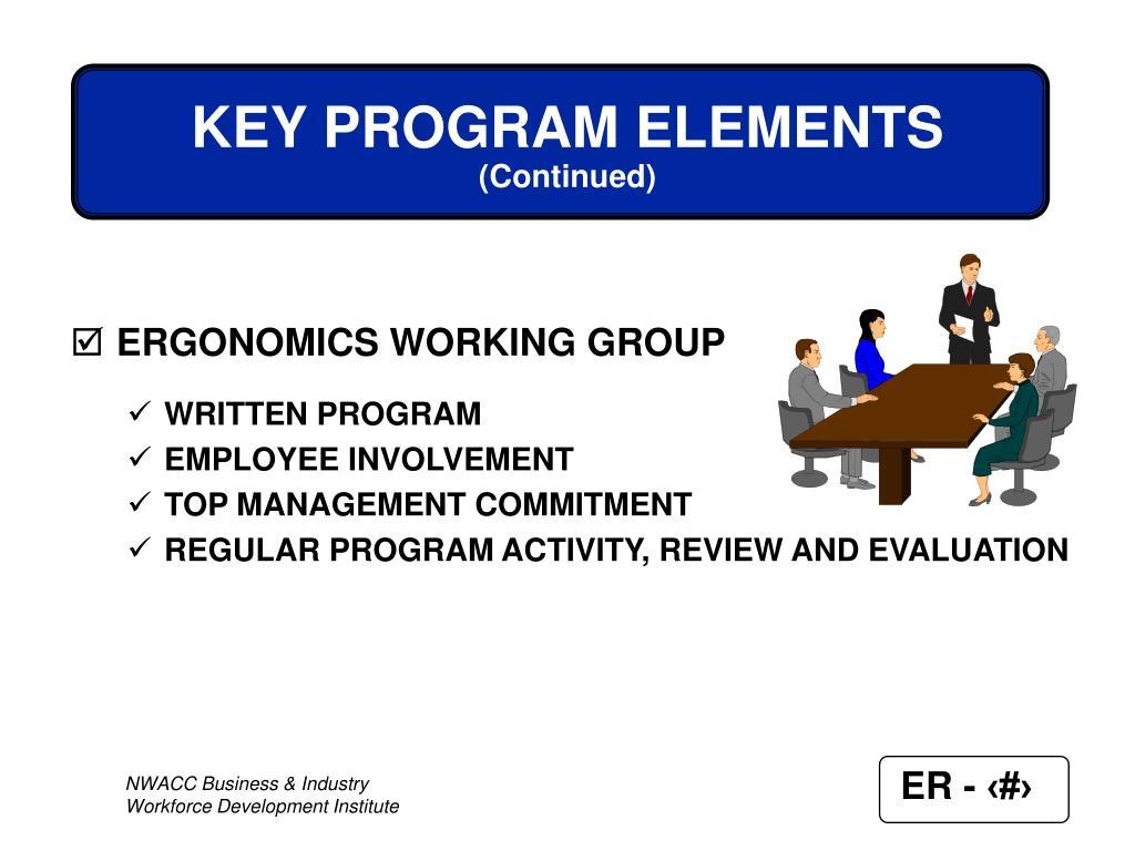 ERGONOMICS WORKING GROUP