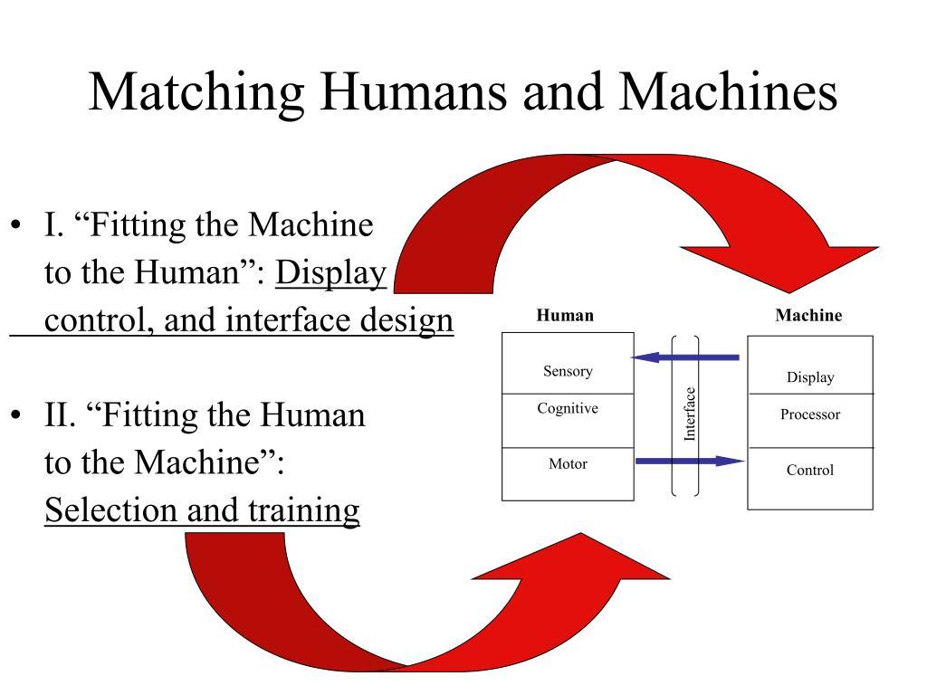 Matching Humans and Machines