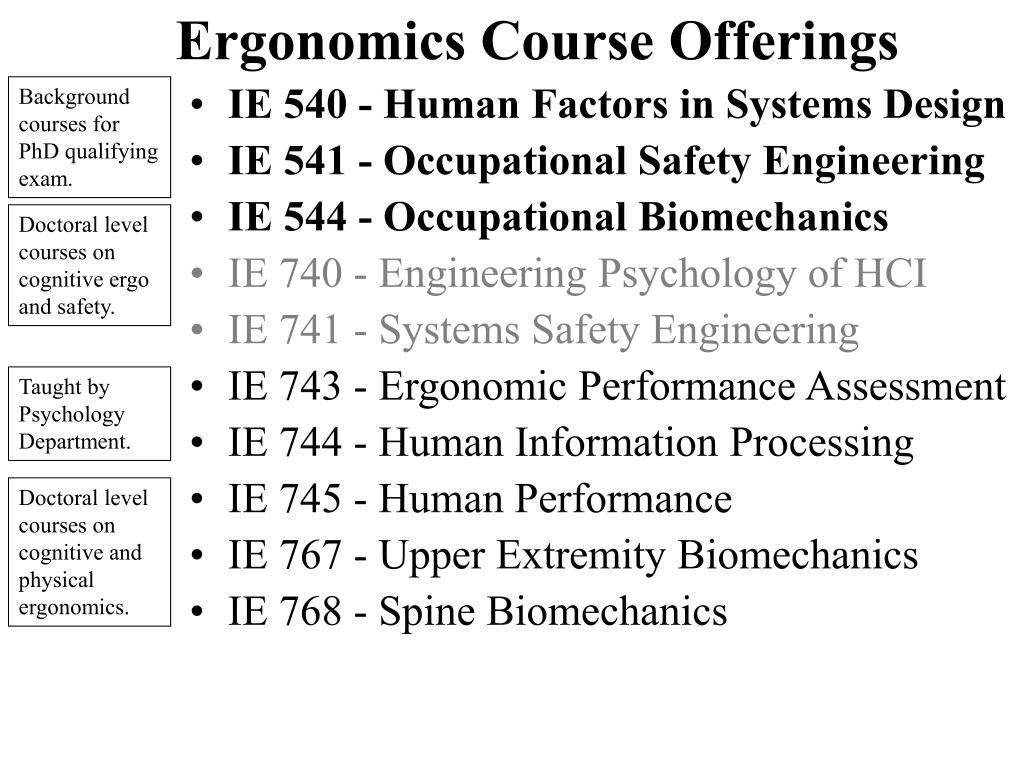 Ergonomics Course Offerings
