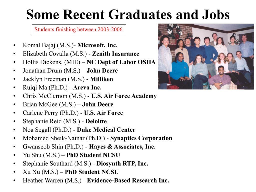 Some Recent Graduates and Jobs