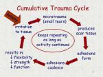 cumulative trauma cycle