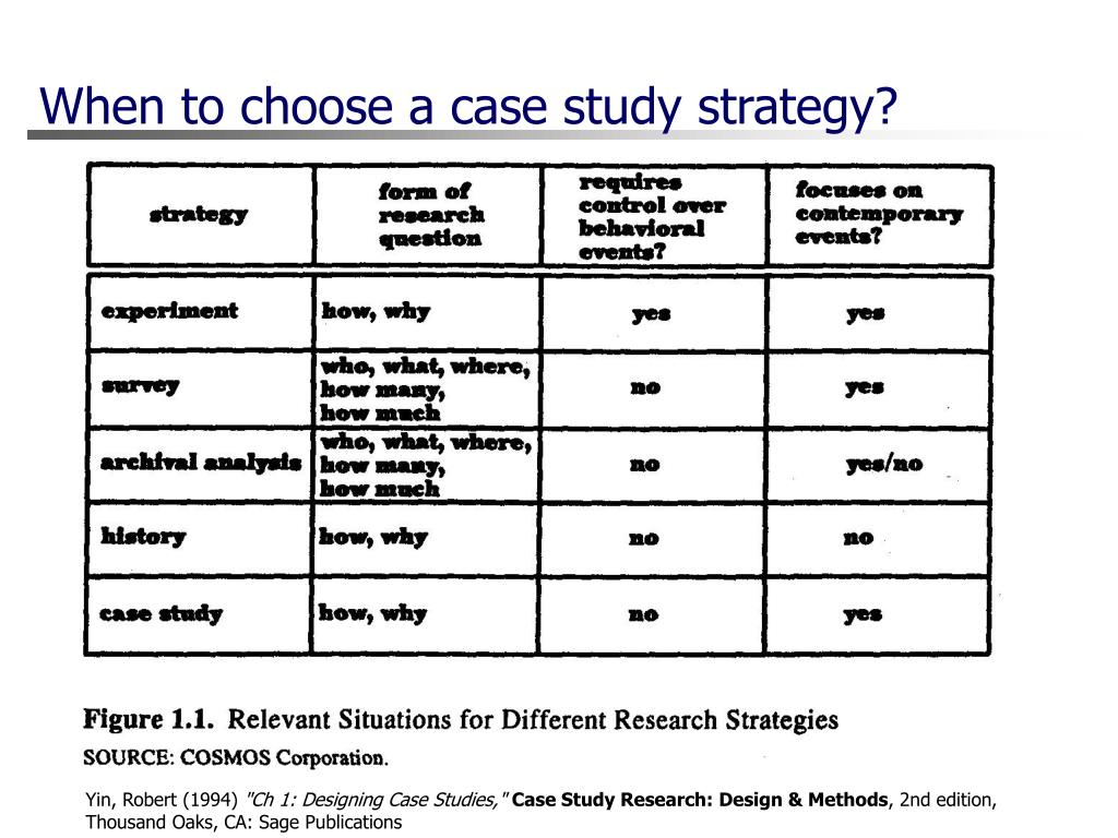 yin case studies research Robert k yin is an american social scientist and president of cosmos corporation, known for his work on case study research as well as on qualitative research over the years, his work on.