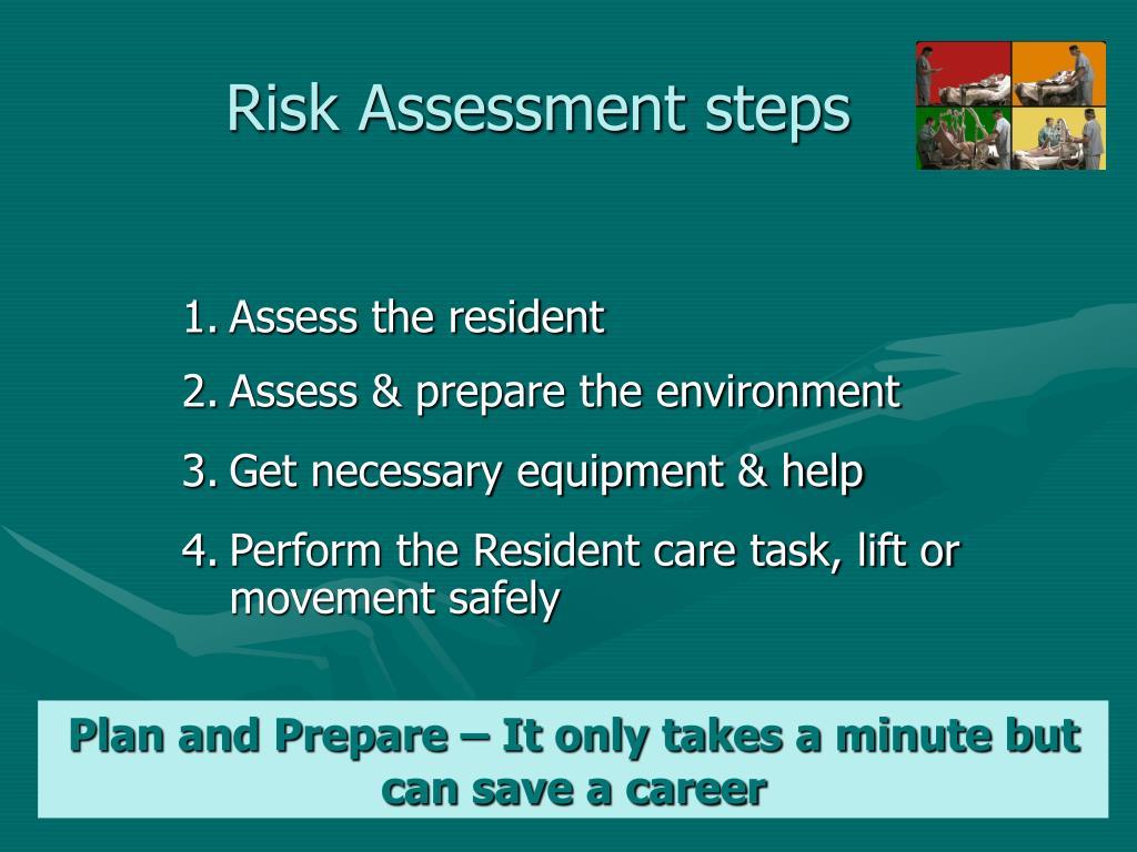 Risk Assessment steps