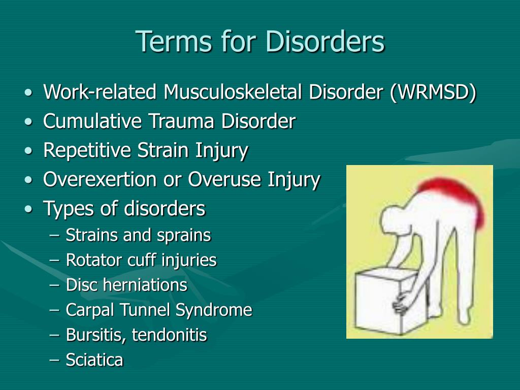 Terms for Disorders