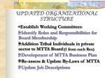 updated organizational structure