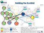 building the ecogrid
