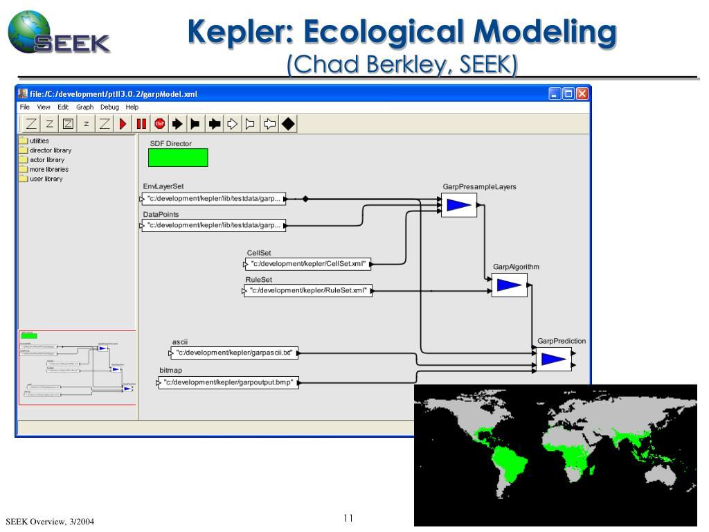 Kepler: Ecological Modeling
