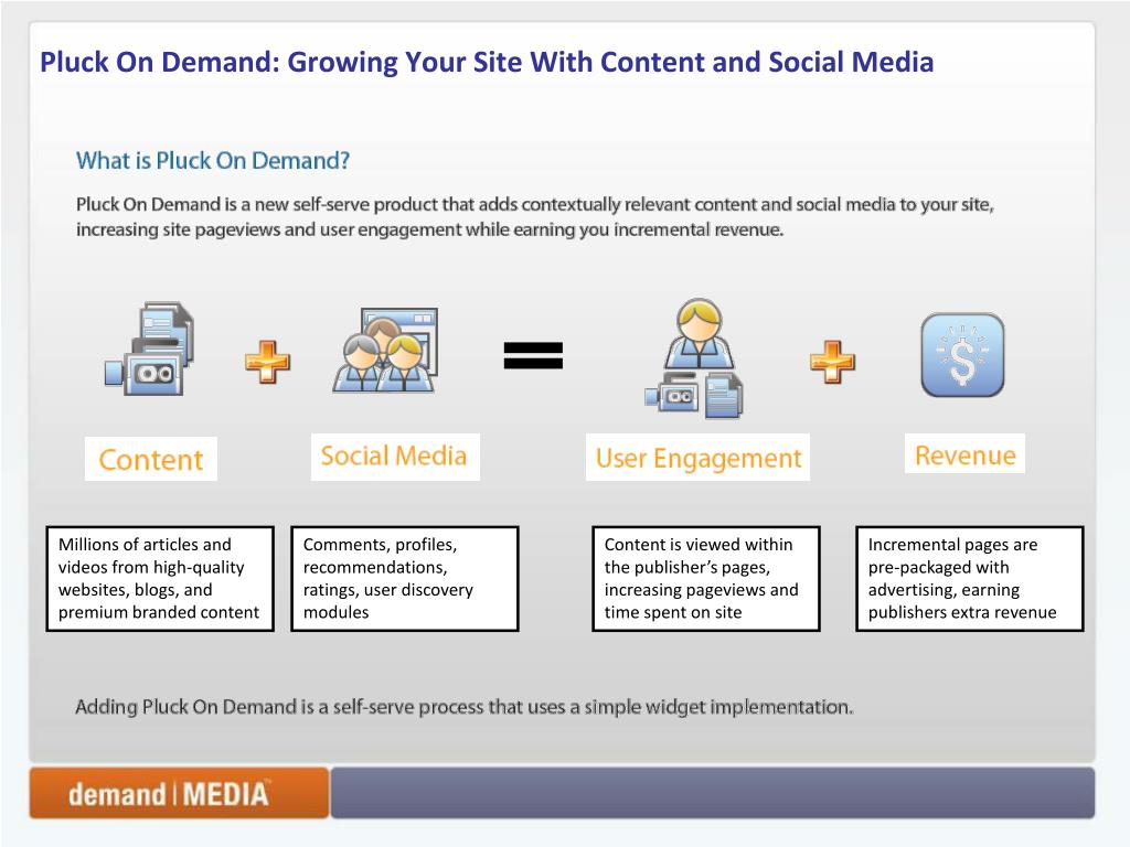 Pluck On Demand: Growing Your Site With Content and Social Media