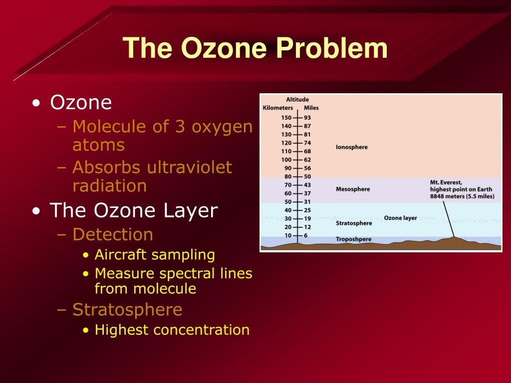 The Ozone Problem