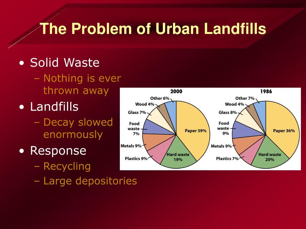 The Problem of Urban Landfills