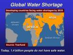 global water shortage