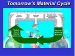 tomorrow s material cycle